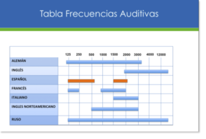 tabla_idiomas